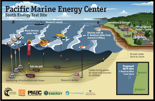 wave_energy_cartoon